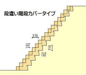 段違い階段カバータイプ 既存階段と段違い階段カバータイプ模式図断面図
